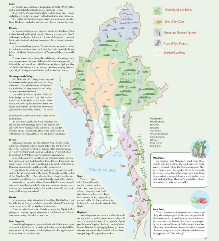 myanmar-geography-101-1582105200
